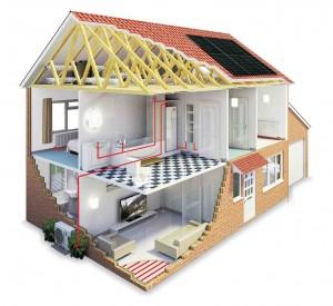 Diagram of Renewable Energy House